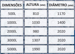 medida_caixa_rosca